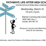 Pathways: Life after High School Education and Career Fair