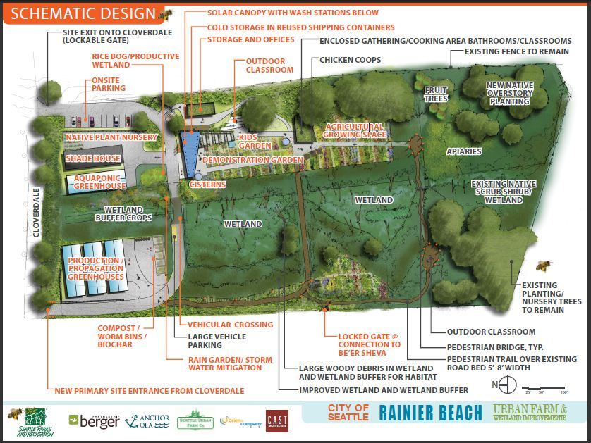 Unveiling of the final plan for the rainier beach urban for 2 acre farm layout