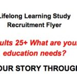 Lifelong Learning Study Through Photovoice! Adults 25-35 Years of age WANTED